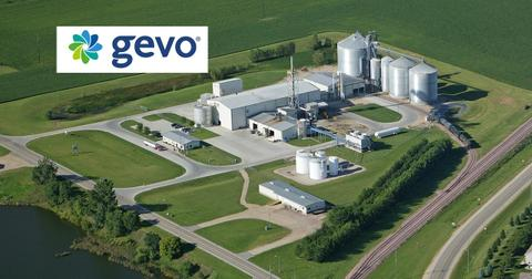 is gevo stock a buy or sell