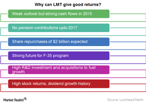 uploads/2015/02/LMT-good-returns1.png
