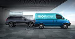 is it time to buy nio stock