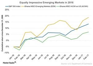 uploads/2017/02/Equally-Impressive-Emerging-Markets-in-2016-2017-02-13-1.jpg