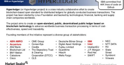 uploads/2016/11/IBM-Hperledger-1.png
