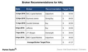 uploads/2016/04/Broker-Recommendations21.jpg