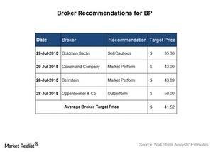 uploads/2015/08/Broker-Recommendations1.jpg