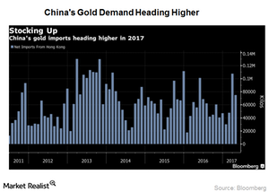 uploads///Physical gold demand