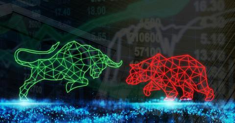 uploads/2020/05/US-stock-markets-crash-bears.jpeg