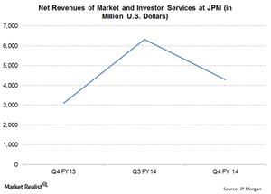 uploads///JPM Q Markets CIB