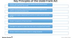 uploads///Dodd frank