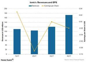 uploads/2018/03/Chart-02-4-1.jpg