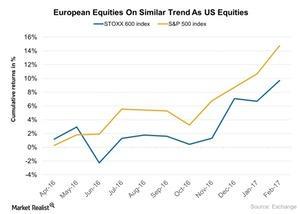uploads/2017/04/European-Equities-On-Similar-Trend-As-US-Equities-2017-04-05-1.jpg