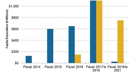 uploads/2016/01/STZ-Beer-capita-expenditure1.png