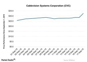 uploads/2015/09/Cablevision-Systems-Corporation-CVC-2015-09-181.jpg