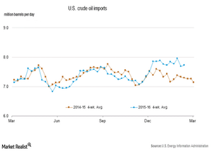 uploads///US crude oil import