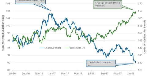 uploads/2018/01/US-dollar-1.png