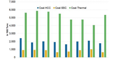 uploads/2015/10/Coal.png