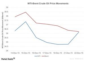 uploads/2015/12/WTI-Brent-Crude-Oil-Price-Movements-2015-12-231.jpg