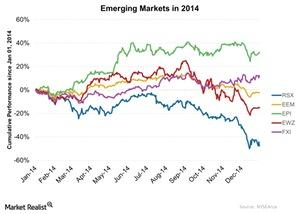 uploads///Emerging Markets in
