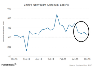 uploads/2015/11/china-export1.png