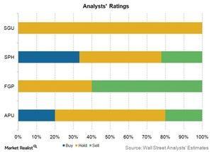 uploads/2015/11/analysts-ratings1.jpg