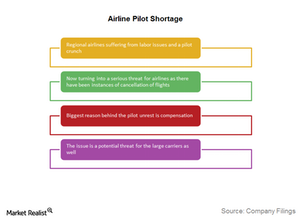 uploads///Pilot shortage