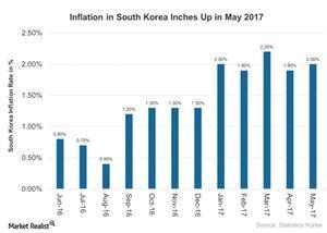 uploads/2017/06/South-Korea_29June.docx-1.jpg