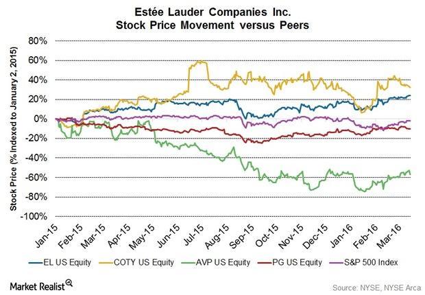 uploads///FQ stock price