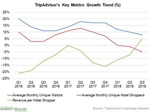 uploads/2019/01/Chart-3-Key-Metrics-1.png