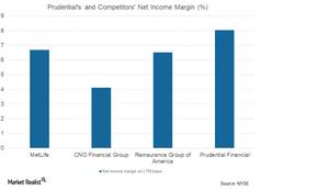 uploads/2018/02/net-income-margin-2-1.png