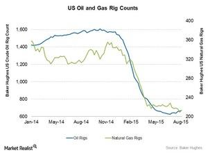 uploads/2015/08/Oil-and-gas-rigs2.jpg