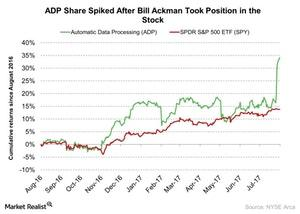 uploads/2017/08/ADP-Share-Spiked-After-Bill-Ackman-Took-Position-in-the-Stock-2017-08-01-1.jpg