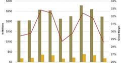 uploads///JJ Snack Foodss Fiscal Q Performance
