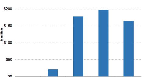 uploads/2019/01/Graph-3-6-1.png