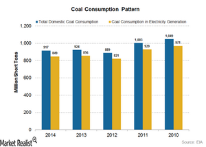 uploads///coal consumption in electricity generation