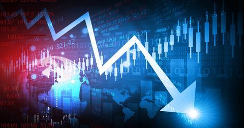 uploads/2020/06/US-stock-market-crash-IMF-Jim-Rogers.jpeg