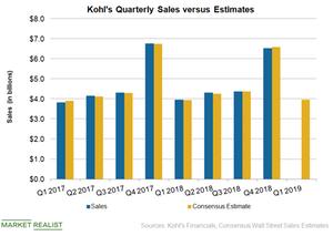 uploads/2019/04/KSS-Sales-1.png