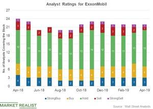 uploads/2019/04/Analyst-ratings-5-1.jpg