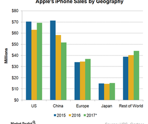 uploads/2017/10/A1_Semiconductors_AAPL-iphone-sales-by-geography-2017-1.png