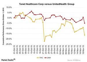 uploads/2015/11/Tenet-Healthcare-Corp-versus-UnitedHealth-Group-2015-11-201.jpg