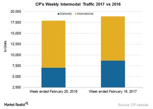 uploads/2017/02/CP-Intermodal-4-1.png