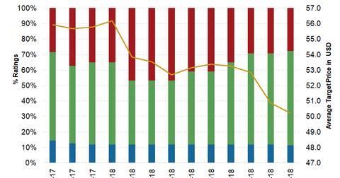 uploads/2018/10/AEM_Ratings.png