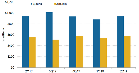 uploads/2018/07/Januvia.png