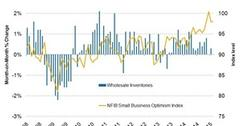 uploads///us wholesale and optimism