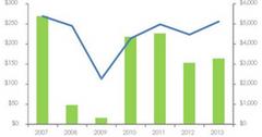 uploads///Marcato_Sales vs EBIT