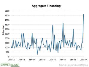 uploads/2019/04/Aggegate-financing-1.png