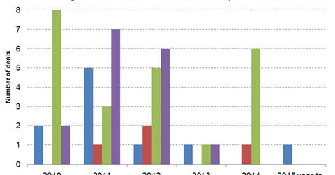 uploads/2015/03/Graph-11101.png