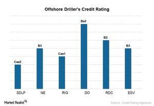 uploads///Credit Rating