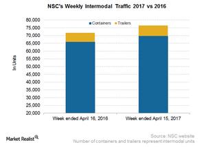 uploads/2017/04/NSC-Intermodal-3-1.png