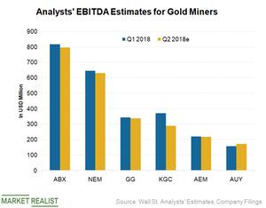 uploads/2018/07/EBITDA-Estimates-1.png