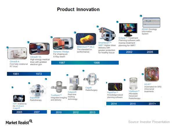 uploads///product innovation