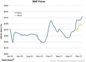 uploads/2018/01/MAP-Prices-2018-01-21-1.jpg