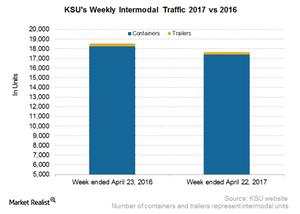 uploads/2017/04/KSU-Intermodal-5-1.png